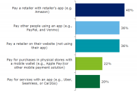 Deloitte predicts e-commerce will outperform in-store spending this holiday season