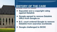 Judge Sides With Google, Blocks Canadian Takedown Order