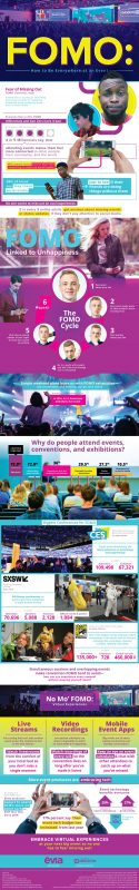 Preventing Professional FOMO [Infographic]