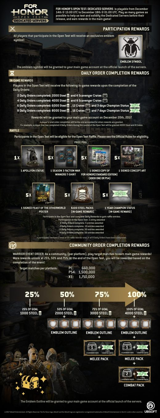 For Honor – Test the Dedicated Servers and Earn Rewards From December 14-18
