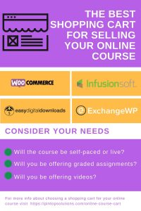 The Best Shopping Cart For Your Online Course [Infographic]