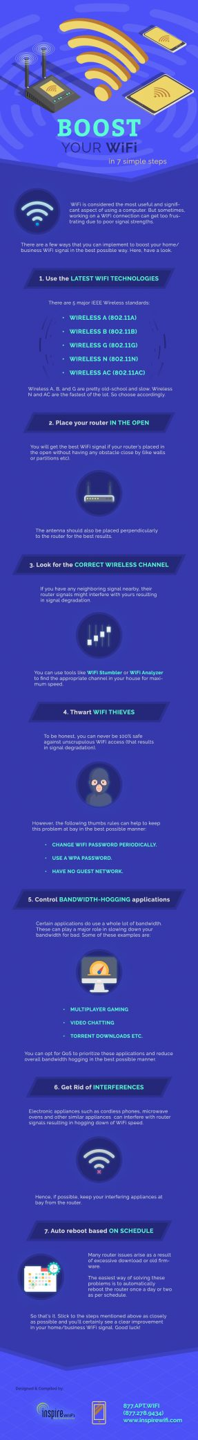 Why Does Your WiFi Speed Stink? [Infographic]
