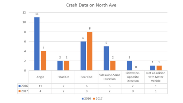 Can The Private Sector Help Cities Stop Traffic Deaths? | DeviceDaily.com
