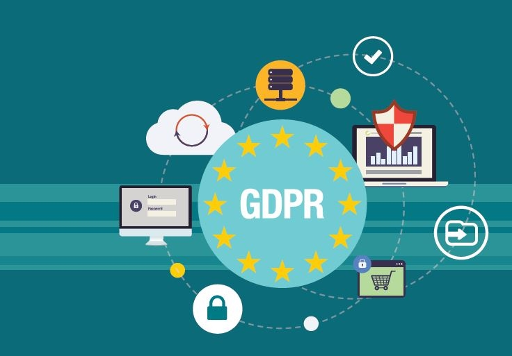 Data Leaks In Ad Supply Chain To Wreak Havoc On GDPR Compliance   DeviceDaily.com