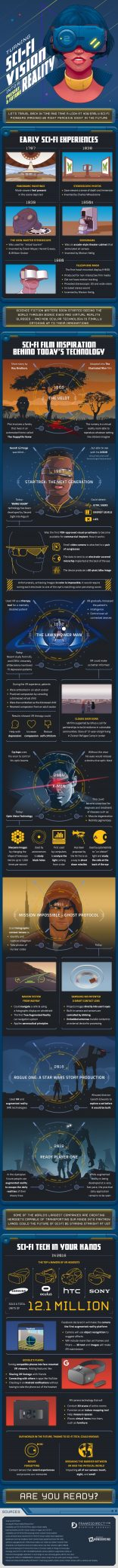 How Can Your Business Utilize Virtual Reality In The New Year? [Infographic]