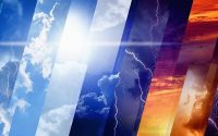 IBM: Brands Use Weather To Forecast Product Demand Created By Ads