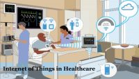 Internet of Things in Healthcare: What are the Possibilities and Challenges?