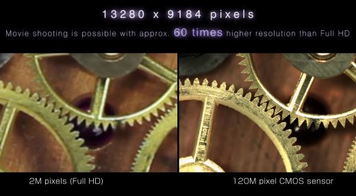 Canon's 120-megapixel sensor enhances video better than CSI