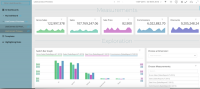 Datorama's new LiteConnect automatically generates an interactive dashboard for standalone data