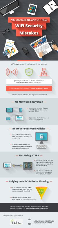 Is Your Business Making Any Of These WiFi Security Mistakes? [Infographic]