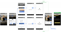 Google releases AMP Stories v1.0 with new features, including an ads beta for DFP users