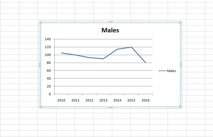 How to Make a Line Graph in Excel [Pictures] | DeviceDaily.com