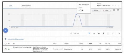 Google googleupup group