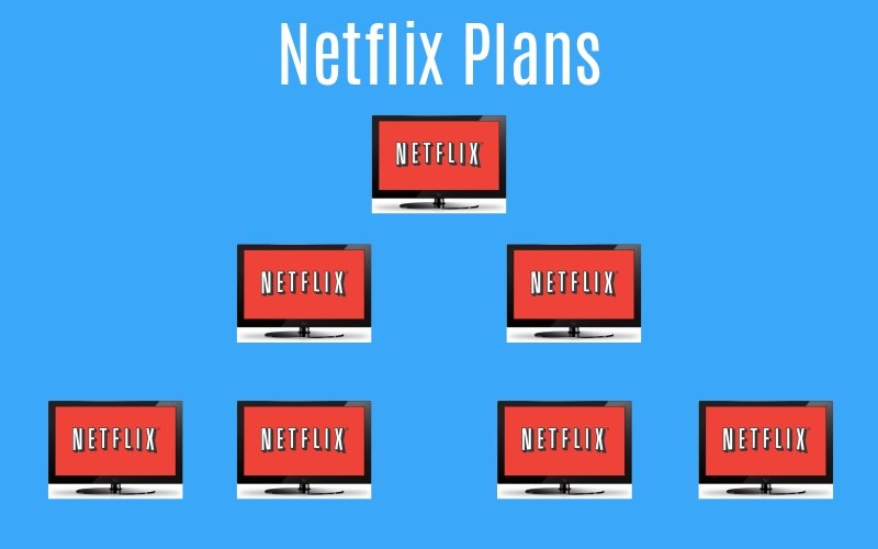 How Much Does Netflix Cost? Netflix Plans and Prices Detailed [2018] | DeviceDaily.com