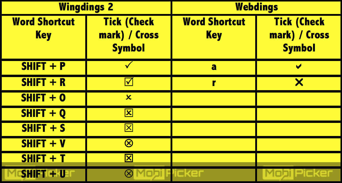 5 Ways To Insert Tick Or Cross Symbol In Word Excel How To