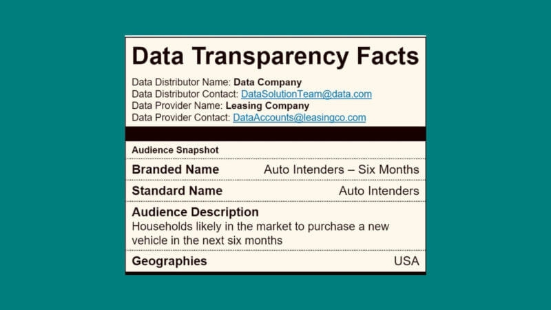 Ad groups unveil a new Data Transparency Label   DeviceDaily.com