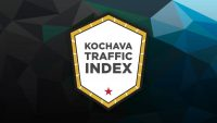 Kochava launches its Traffic Index to spotlight top 20 mobile ad networks