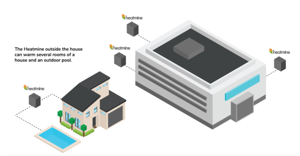 A solution to bitcoin's energy waste: Use it to warm buildings | DeviceDaily.com