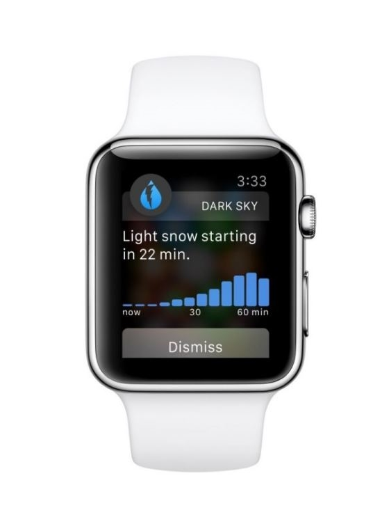 Top 20 Best Apple Watch Apps For 2018 [Updated] | DeviceDaily.com