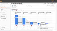 Google Analytics 360: The Features Worth $150k a Year