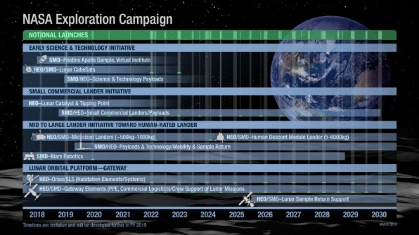"""NASA will enlist these firms to return to the Moon at """"unprecedented"""" speed 