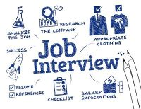 7 Tips to Help You Prepare for a Job Interview