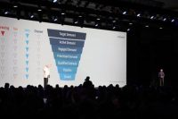Forrester decides to buy SiriusDecisions