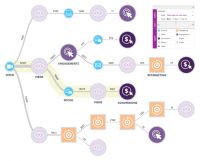 Jivox adds visual journey maps, site content to its resume