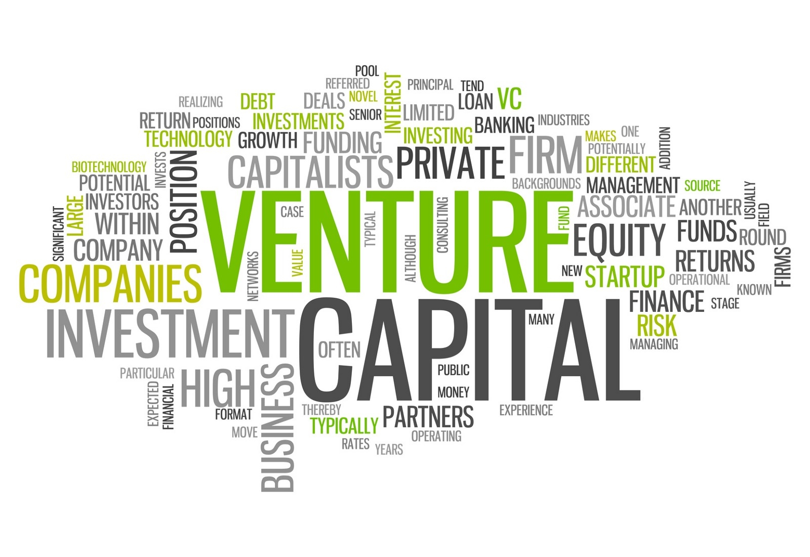 Global VC Funding Drove More Than $100M In 2018 Deals | DeviceDaily.com