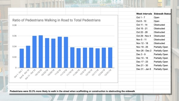 How smart city tech is helping to keep cars from illegally driving on this car-free street | DeviceDaily.com