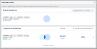 How to Fix Common Facebook Ad Delivery Issues
