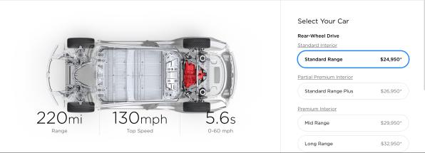 Tesla's long-awaited $35,000 Model 3 is here | DeviceDaily.com