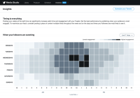 Twitter's new tool gives video creators insights to boost engagement