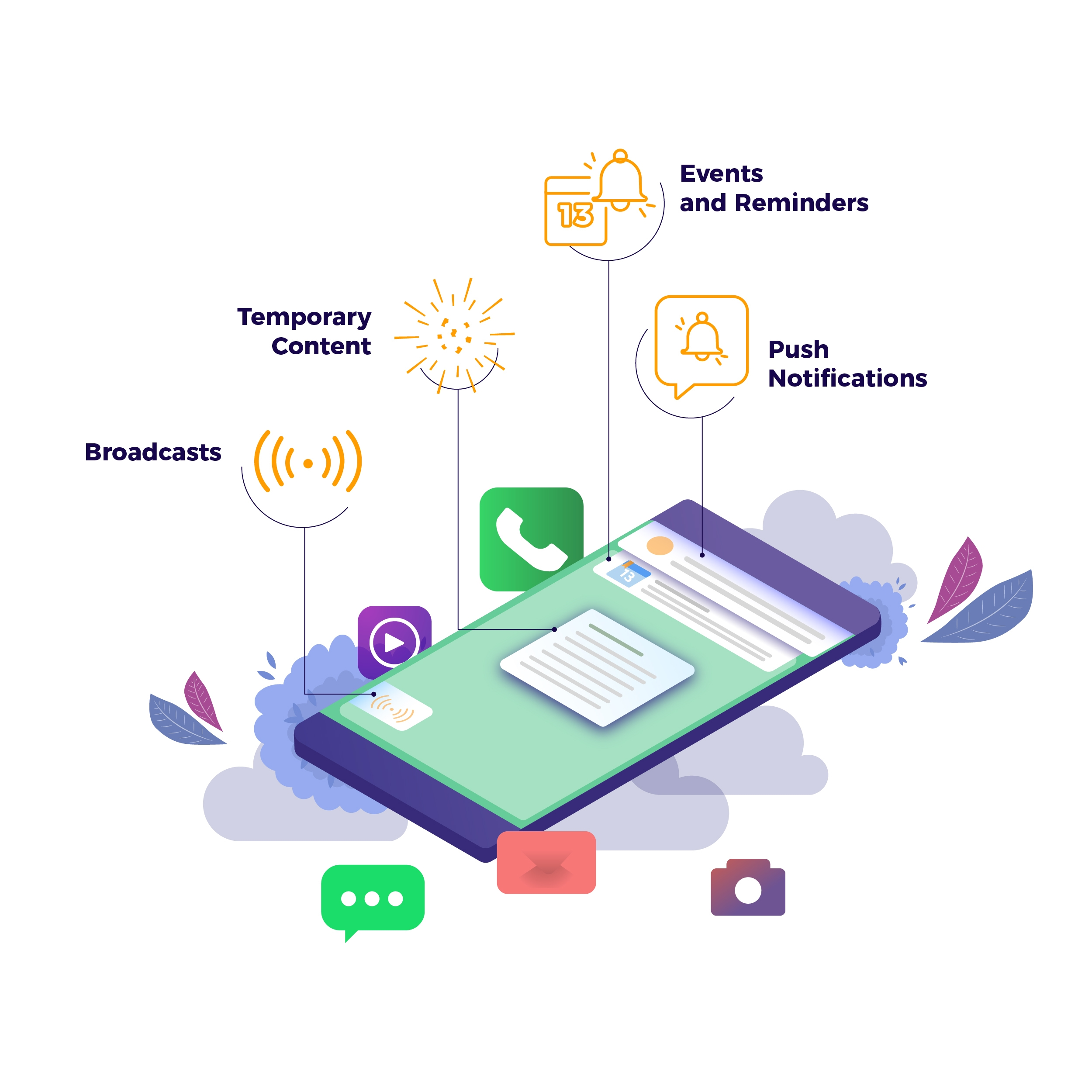 The Biggest Challenges of Building a Custom Chat App and How to Overcome Them | DeviceDaily.com