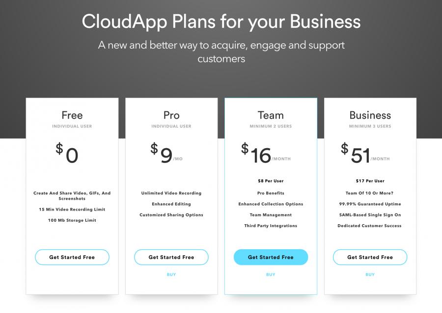 CloudApp Raises $4.3 Million to Expand Visual Communication | DeviceDaily.com