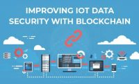 How Can Blockchain Help Secure IoT Data?