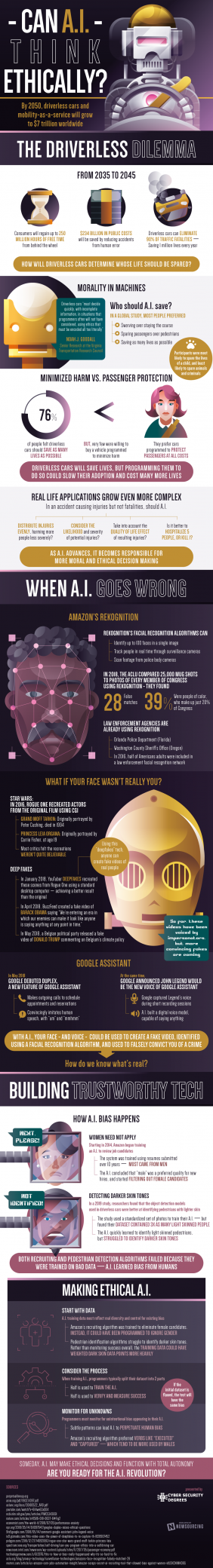 Programming the Ethics of Artificial Intelligence [Infographic]