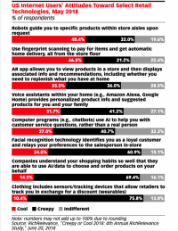 Technologies Redefining In-Store Customer Experience