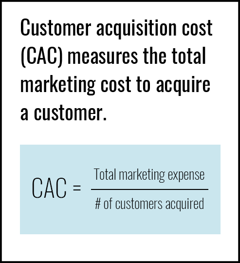 D2C brands are driving up customer acquisition costs – and it's time to course-correct | DeviceDaily.com