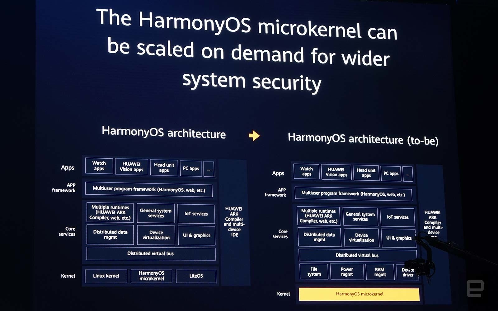 Huawei reveals Harmony OS, its alternative to Android | DeviceDaily.com