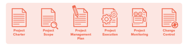 How to Create a Project Budget: A Must-Read Guide for Agencies | DeviceDaily.com