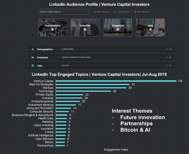 LinkedIn launches Audience Engagement Insights with addition of 5 new marketing partners   DeviceDaily.com