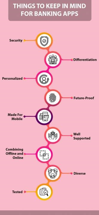 Revolutionizing the Banking Sector with Next Level Mobile Apps   DeviceDaily.com