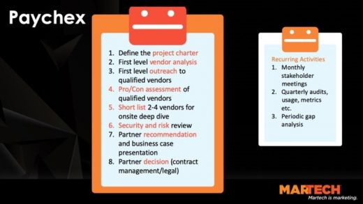 Acquiring new martech? First, get a solid evaluation, buy-in process in place