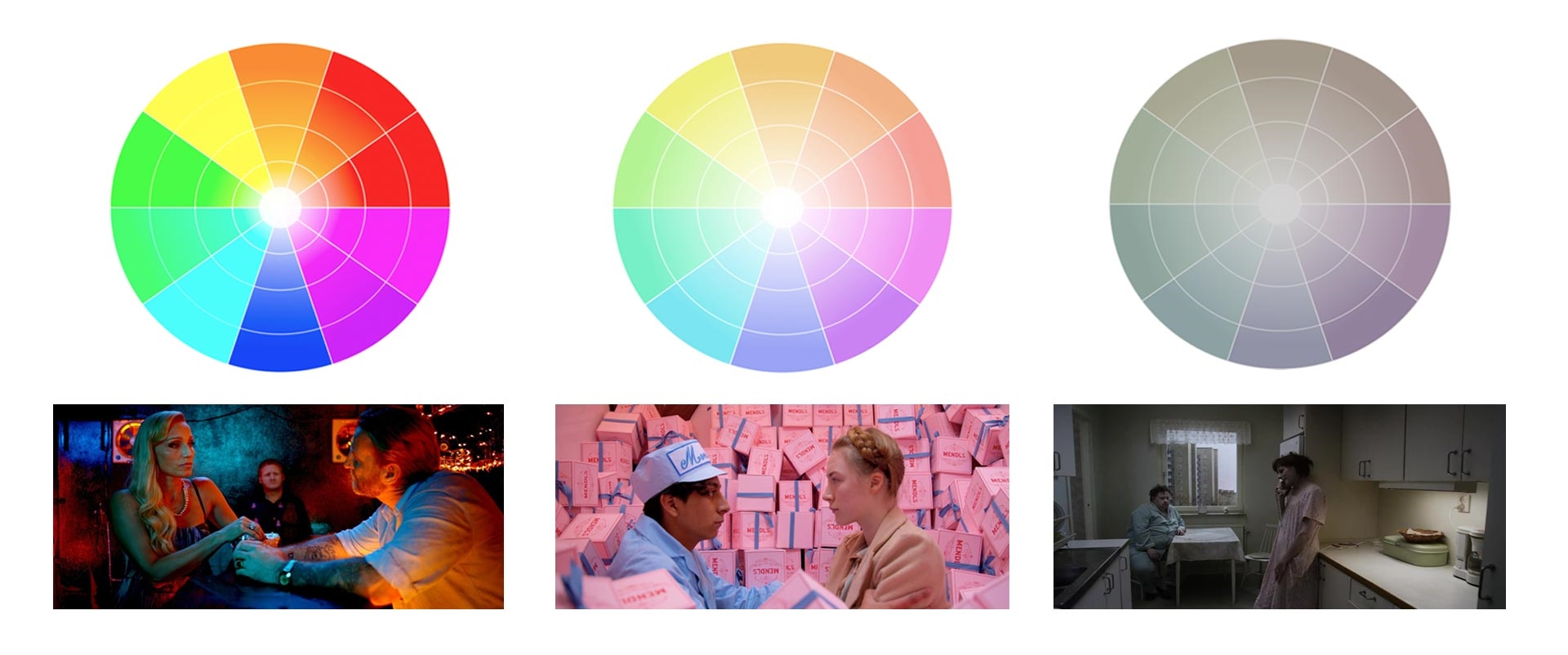 10 Colour Palettes to Give Your Video a Filmic Look | DeviceDaily.com