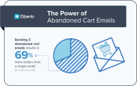 25 Email Marketing Statistics You Need to Know Heading into 2020