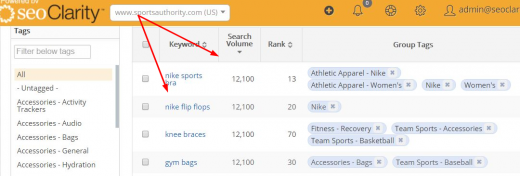 The 15 Best Tools For Local Rank Tracking
