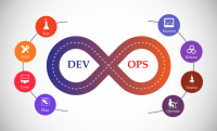 Why Developers use Salesforce DX