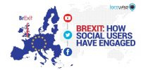 BREXIT: How Social Users Have Engaged
