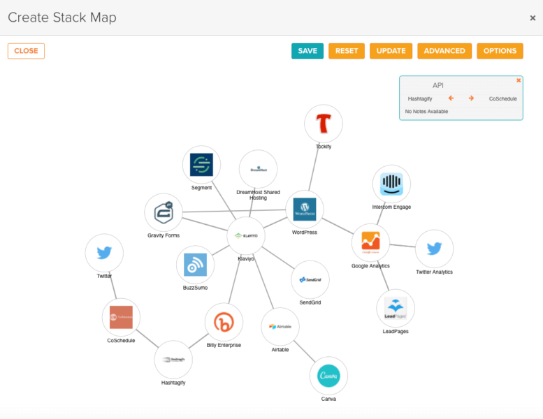 CabinetM updates Stack Map martech visualization tool, adds ability to export image as PNG file   DeviceDaily.com